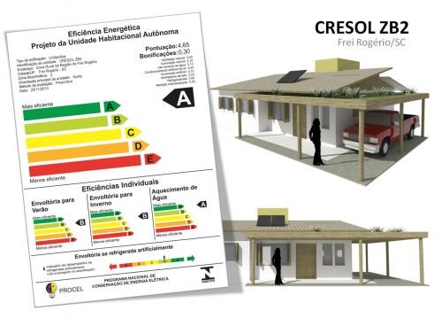 Cresol ZB2